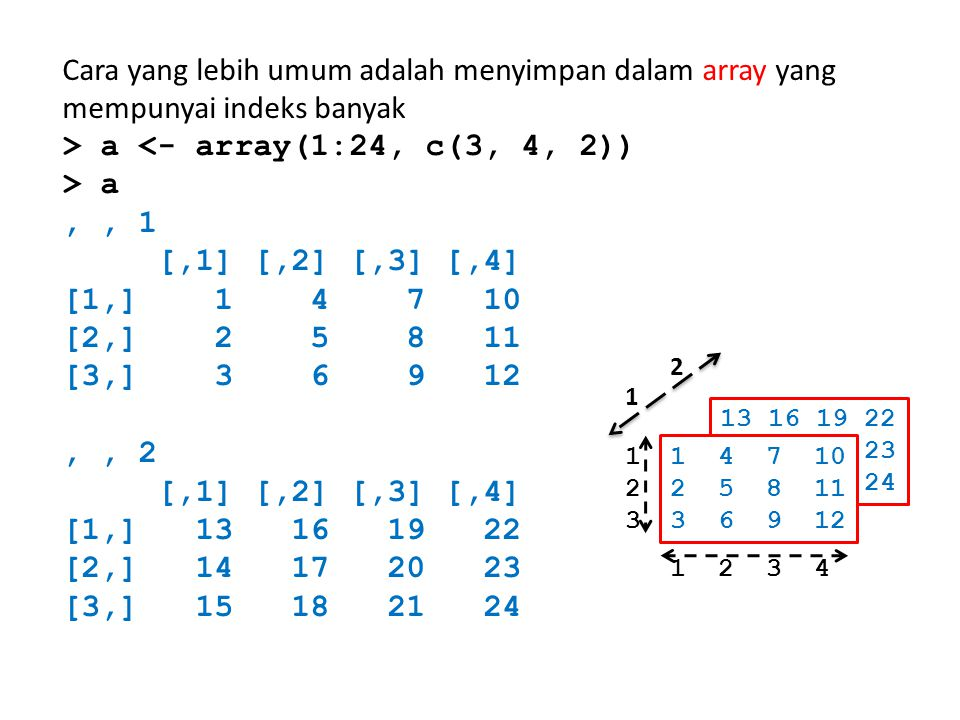 > a <- array(1:24, c(3, 4, 2)) > a , , 1 [,1] [,2] [,3] [,4]